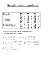 Lesson 3 Handout 1 Simple Time Signatures