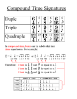 Lesson 3 Handout 2 Compound Time Signatures